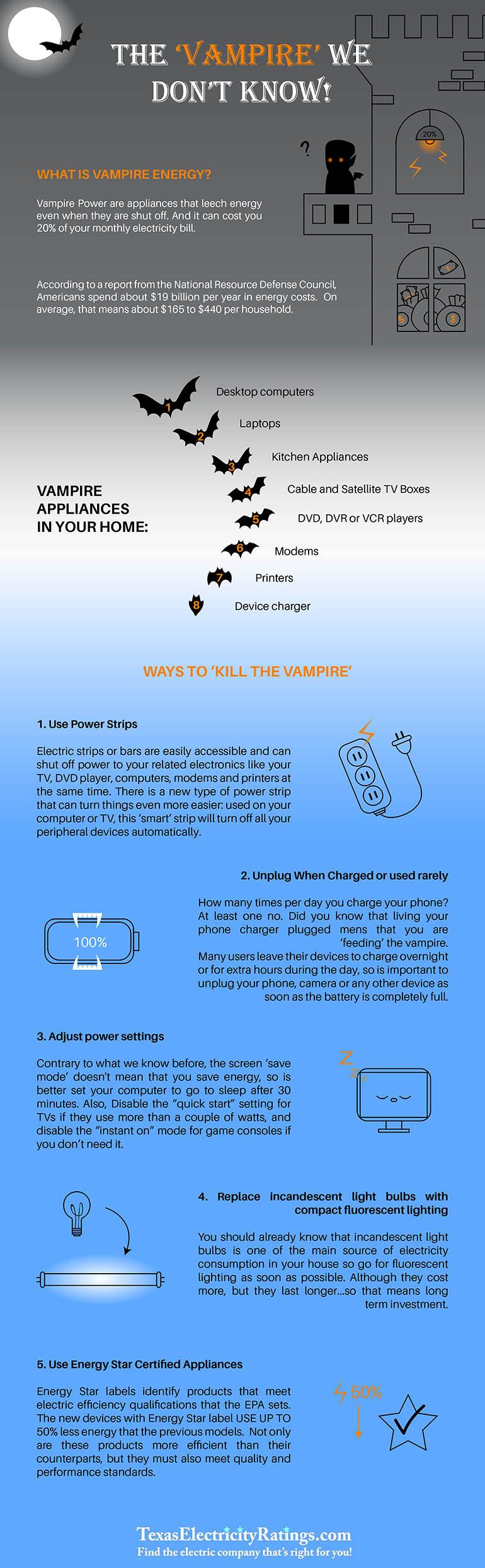 vampire energy infographic